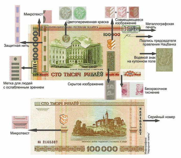 Рисунок 4. Защита подлинности купюры 100 000 белорусских рублей