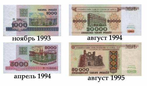Рисунок 8. Выпуск банкнот, номиналом в тысячи.
