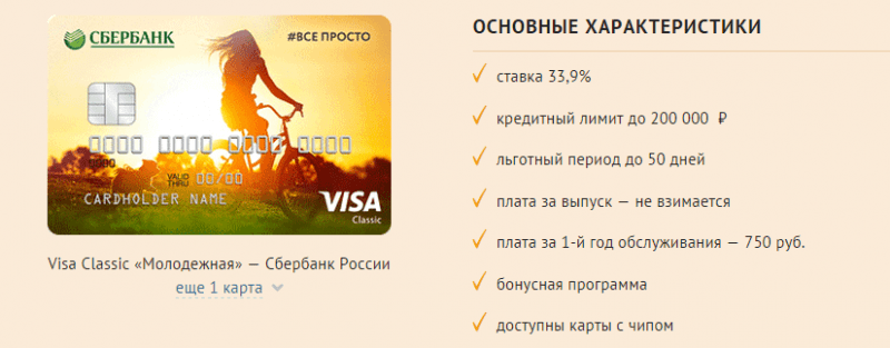 молодежная кредитная карта сбербанка отзывы