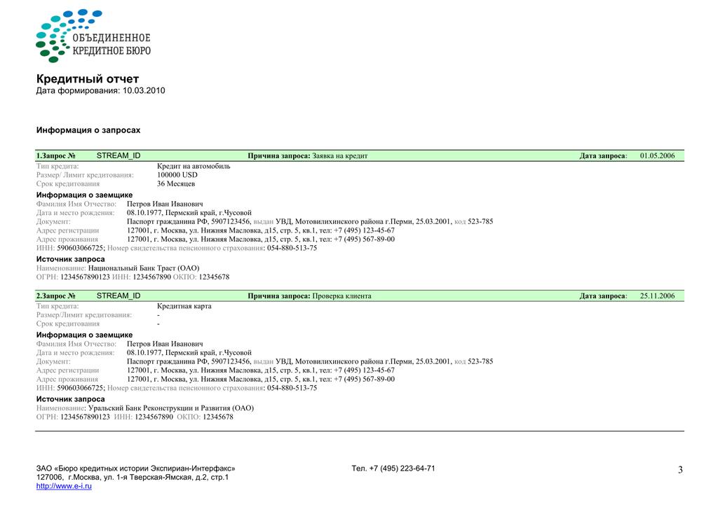 Заявление в банк об исправлении кредитной истории образец документы для кредита в москве Белогорская 1-я улица