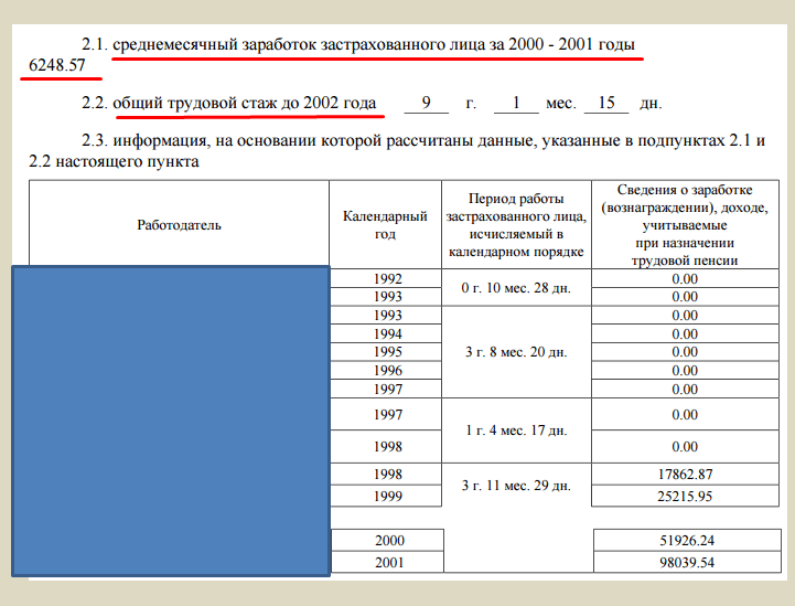 Индексация пенсий 2013 2015