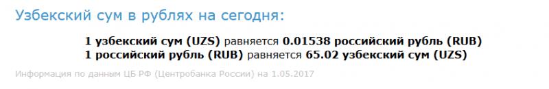 Фото 6. Курс сума к рублю