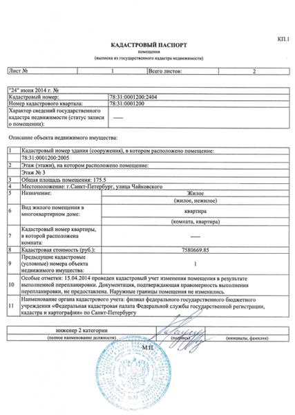 Рис. 3 Кадастровый паспорт