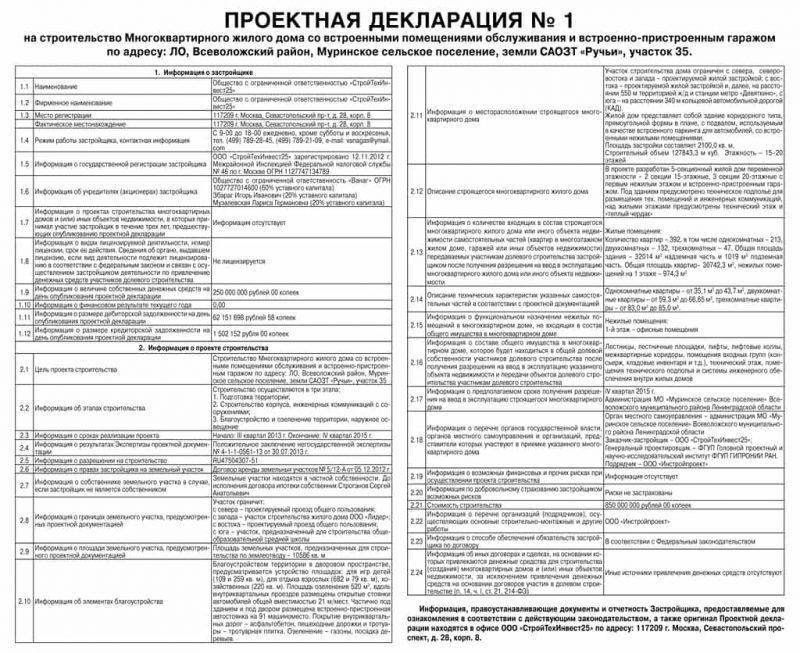 Рис. 3. Первые два листа проектной декларации. Источник: сайт ЖК «Сокол»