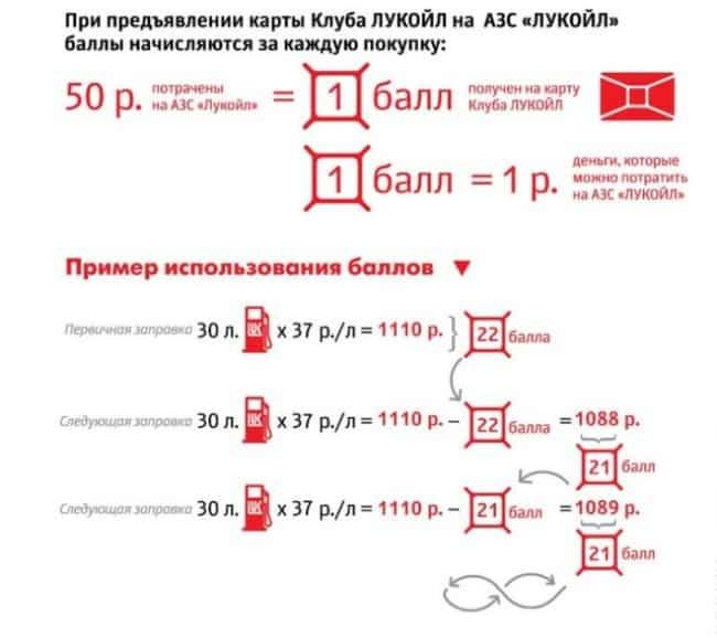 Рис. 9 . Схема начисления и списания баллов