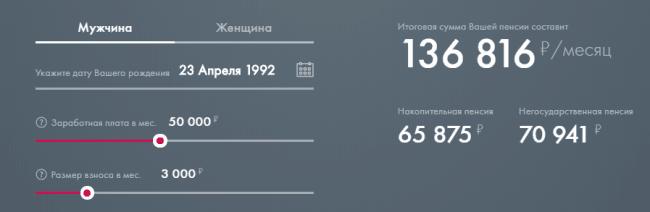Рис. 5. Калькулятор расчета будущей пенсии для клиентов НПФ «Лукойл-Гарант». Источник: официальный сайт