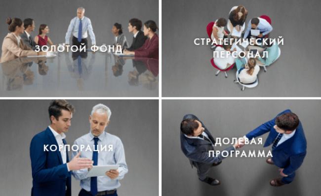 Рис. 7. Корпоративные программы НПФ «Лукойл-Гарант»