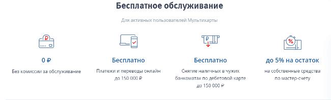 Рис. 2. Условия для активных пользователей