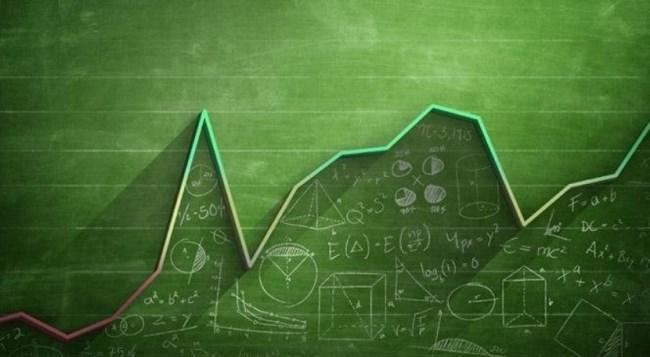 Рис.6. Кривая изменения заработков на инвестициях