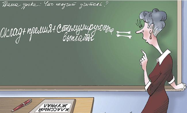 Изображение - Повышение зарплаты учителям в 2019 году в россии - последние новости об индексации Ris.-4.-Slozhnaya-skhema-nachisleniya-zp-uchiteley