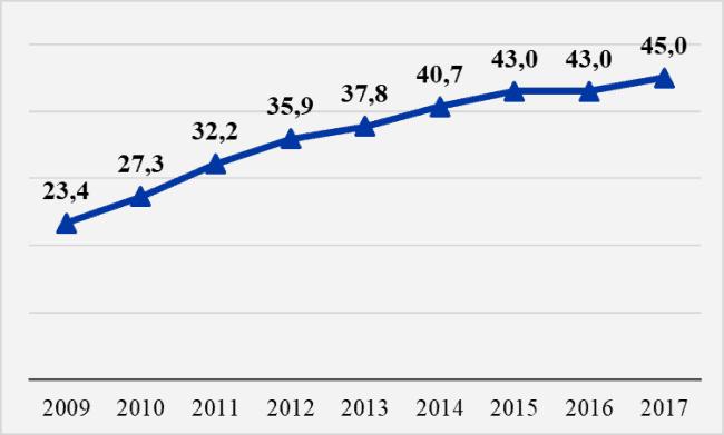 Изображение - Сколько в месяц зарабатывают шахтеры Ris.-1.-Izmenenie-zarabotnoy-platy-shakhterov-s-2009-goda-tys.-rubley