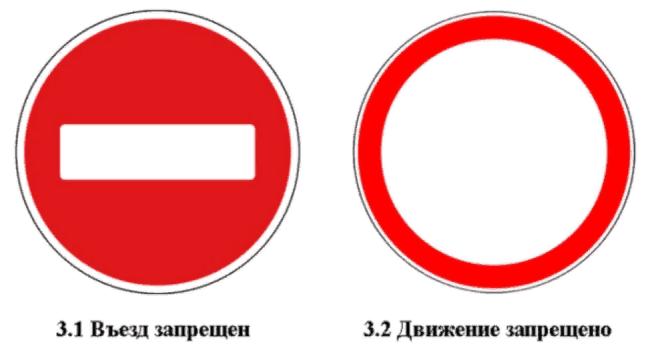 Рис 1. Знаки, запрещающие движение.