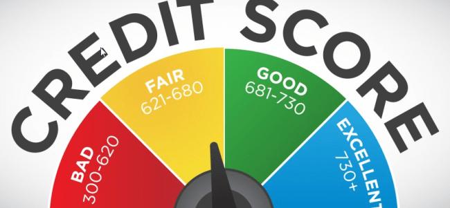 Рис. 6. Шкала кредитного рейтинга в США
