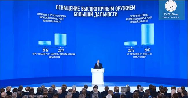 Рис. 1. Выступление Путина в 2018 г. сопровождалось интерактивным показом графиков, диаграмм, видеосюжетов