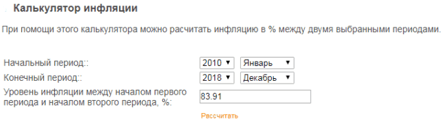 Рис. 3. Реальная инфляция за 9 лет составила почти 84%