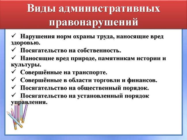 Рис. 1. Виды административных правонарушений