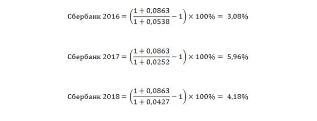 Рис. 2. Расчет реальных ставок по вкладам