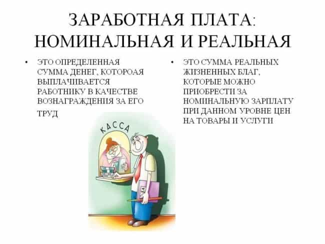 Рис. 2. Различия между реальной и номинальной зарплатой