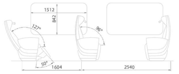 Рис. 5. Схема раскладывания сидений