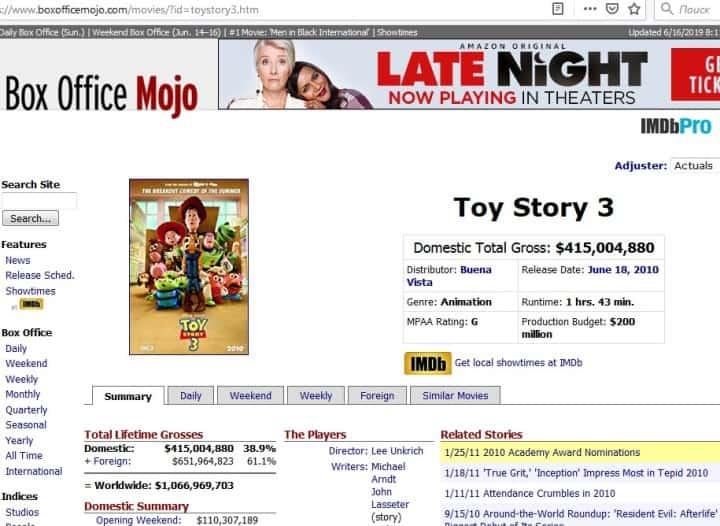 Рис. 1. Бюджет «Истории игрушек 3» на сайте Boxofficemojo