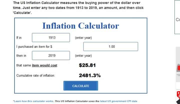 Рис. 3. Данные по инфляции курса доллара