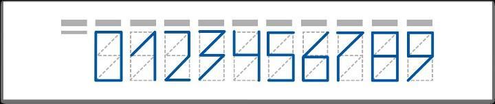 Рис. 3. Образец правильного написания цифр для заполнения индекса