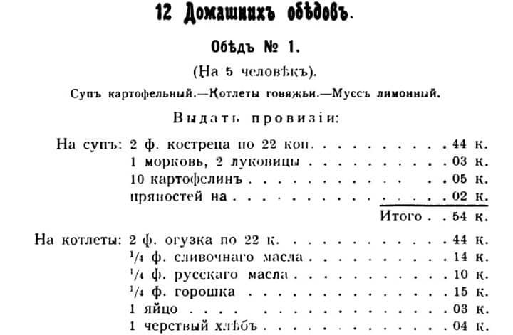 Рис. 1. Цены на продукты в книге «Записки по курсу кулинарной школы», типография Г.Г. Аралова, 1904 год