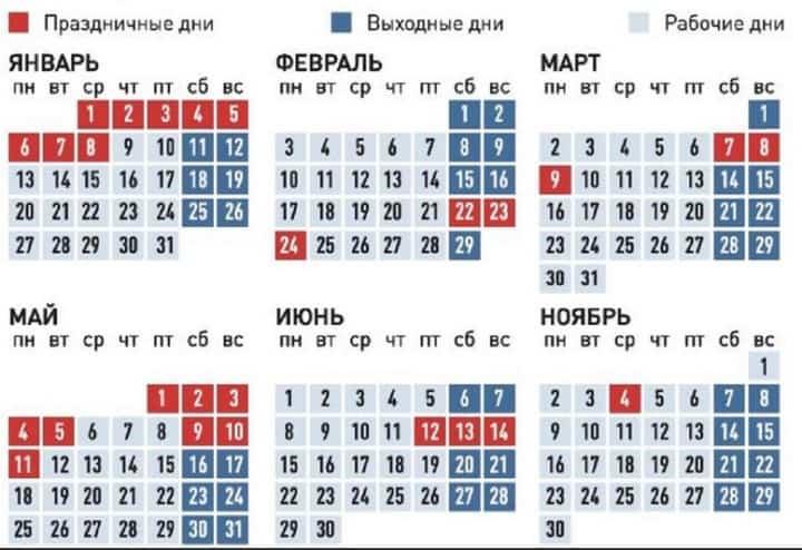 Рис. 1. Производственный календарь 2020 при пятидневке