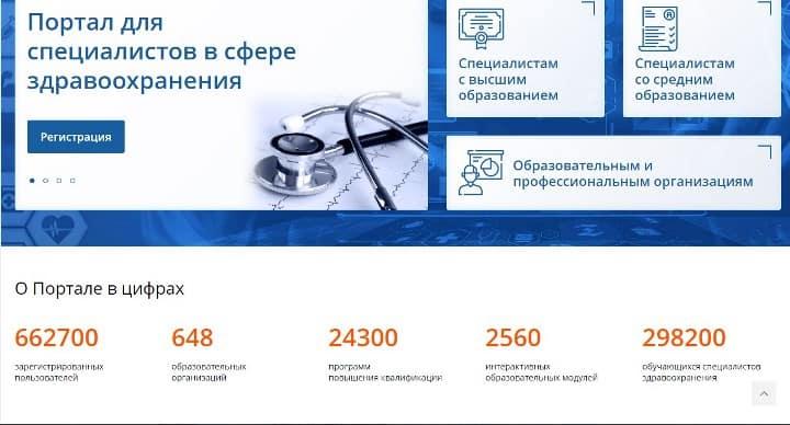 Рис. 2. Портал непрерывного медицинского образования, данные на 01.07.2019г.