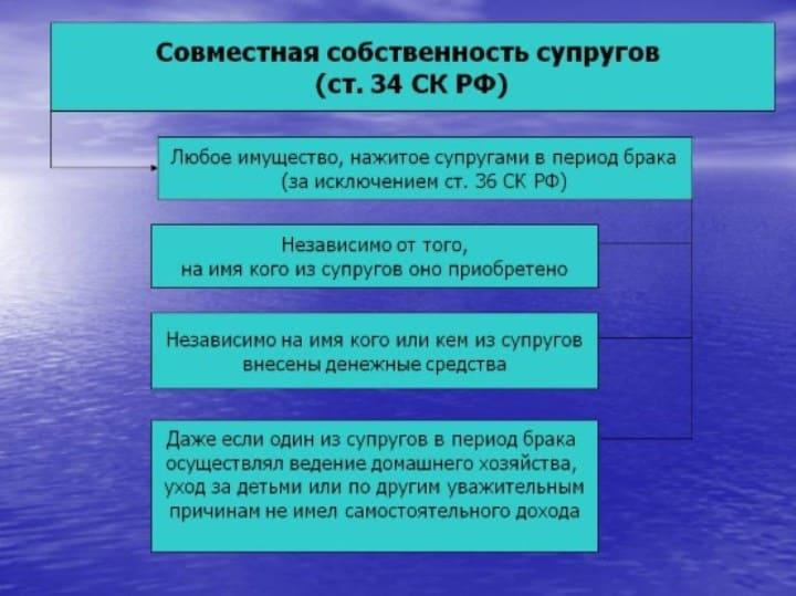 Рис. 3. Факторы, не влияющие на определение режима собственности