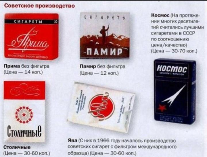 Рис. 1. Советские табачные изделия