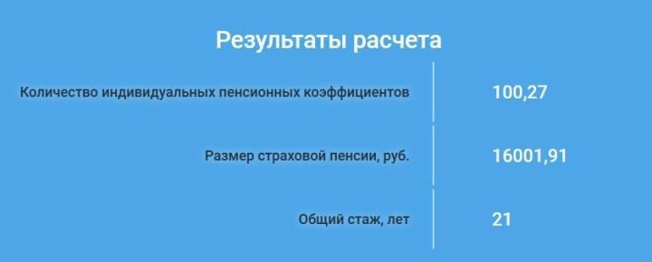 Рис. 5. Расчет при условии задержки выплаты пенсии