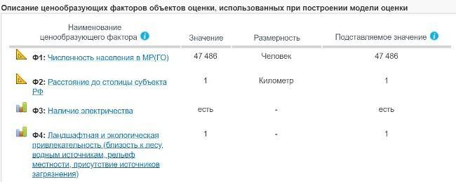Скриншот расшифровки расчета