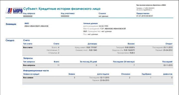 Скриншот с сайта БКИ