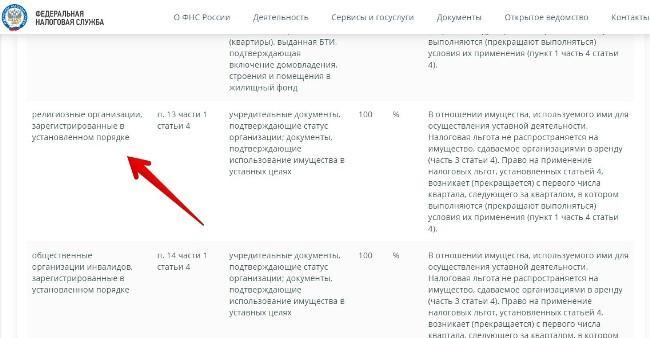 Скриншот страницы сайта ФНС России «Справочная информация»