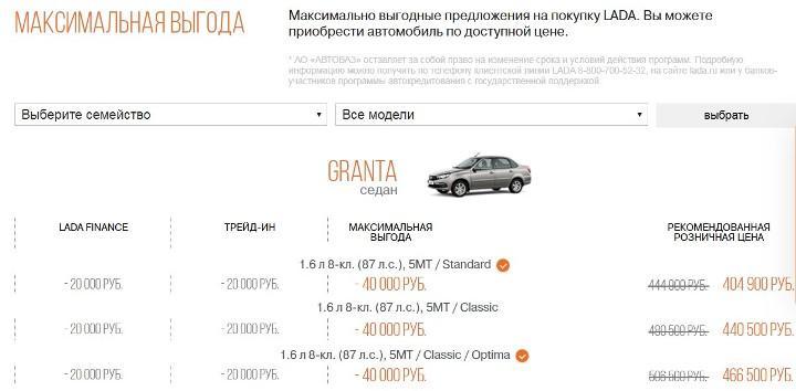 Скриншот страницы piter-lada.lada.ru