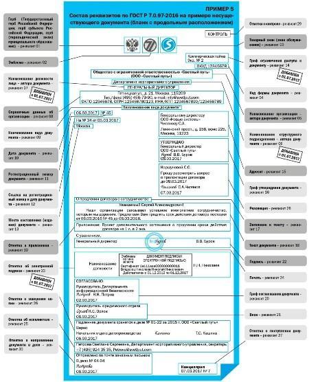 Фото: как должен выглядеть документ по ГОСТУ 7.0.97-2016