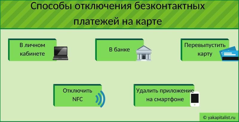 Способы отключения безконтактных платежей на карте