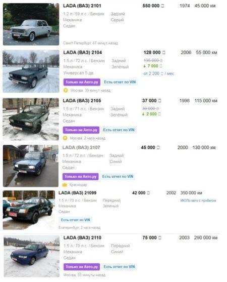 Скриншоты с auto.ru