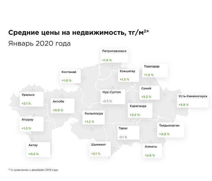 прирост стоимости казахстанских квартир в начале 2020
