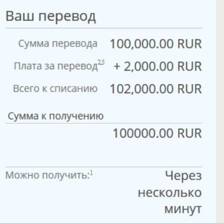 Скрин перевода в Таджикистан с официального сайта westernunion.ru