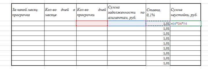Скрин примера таблицы для расчета неустойки по месяцам в Exell, по состоянию на 01.xx.20xx г.