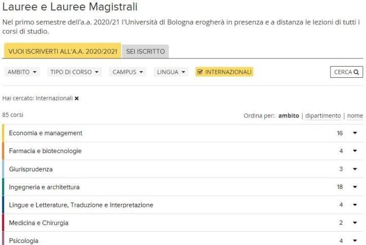 Скриншот с сайта unibo.it