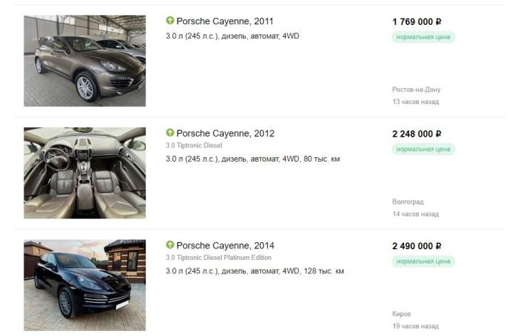 Источник: все скрины объявлений с сайта auto.drom.ru