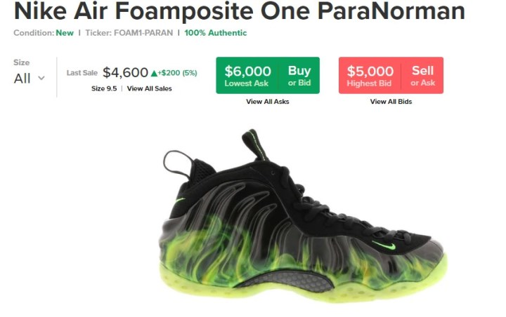 7. Nike Air Foamposite One ParaNorman, 5 000–6 000 $